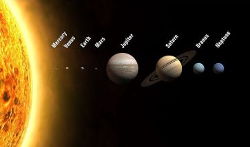 ****Planets of the Solar System (Sizes to scale, distances and illumination not to scale) | Author: WP | Source: Planets2008.jpg | Wikimedia Commons
