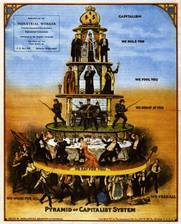 """*The Industrial Workers of the World poster ""Pyramid of Capitalist System"" (1911) by IWW 