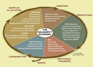 solidarity_economy.jpg