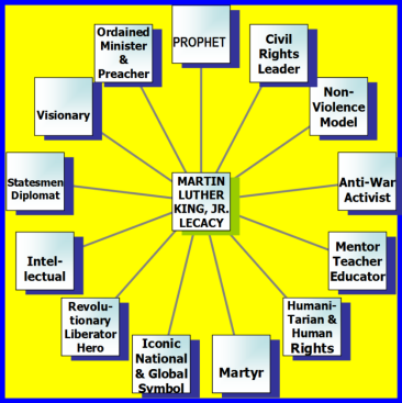 luther-king-marsella-graph-768x771.png