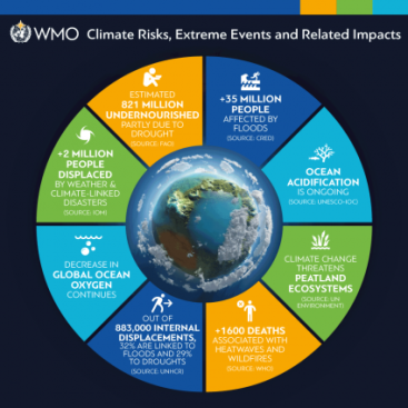new-climate-statement-infographic_2018.png