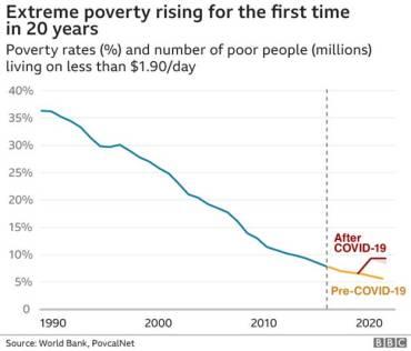 extreme-poverty_