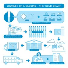 Journey-of-a-vaccine_Square