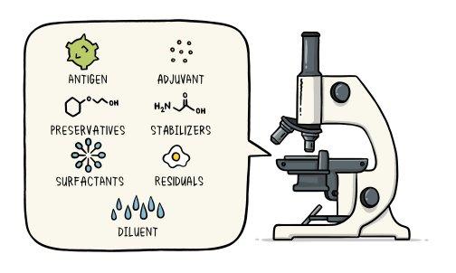 vaccines-ingredients